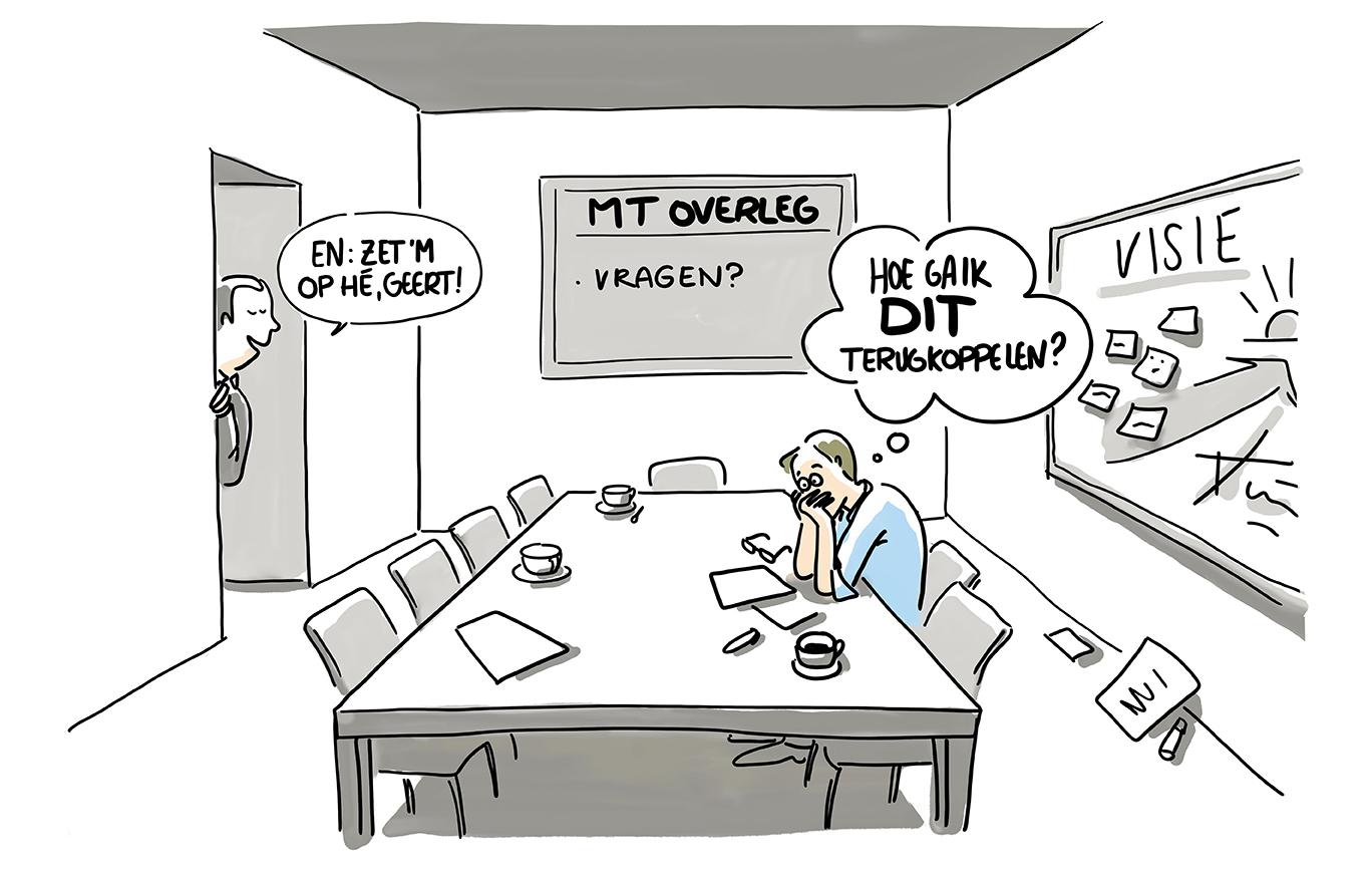 Geert moeite